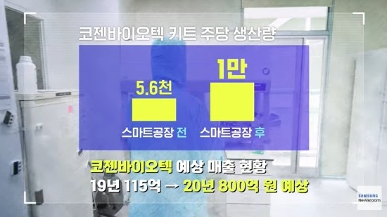 이재용 삼성전자 부회장, 코로나19 방역 업체…